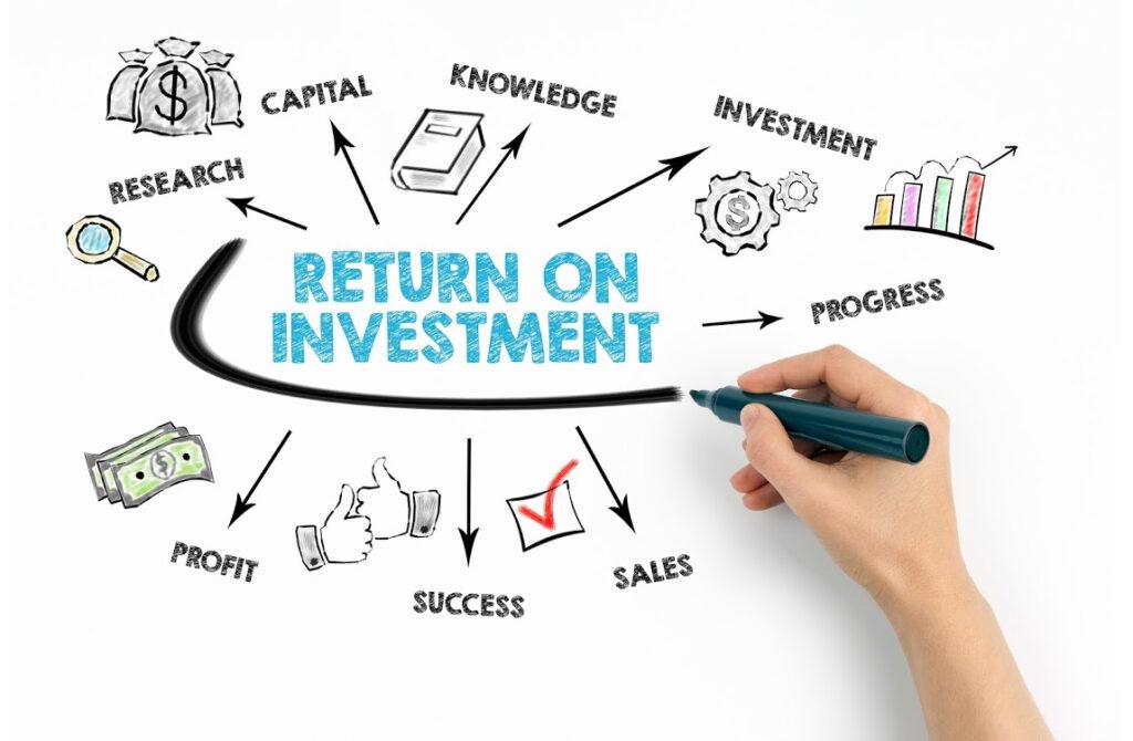 Retorno de investimento em marketing